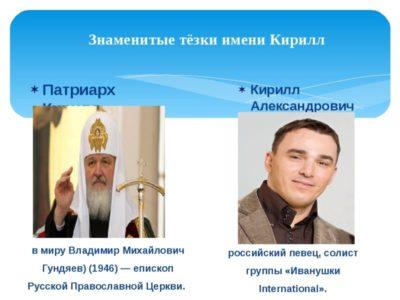 Что означает имя Кирилл по церковному