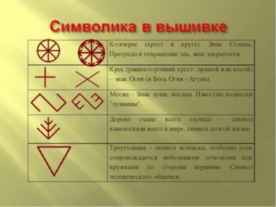Что значит косой крест