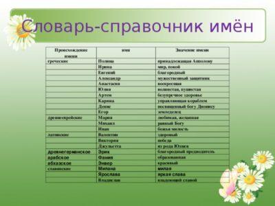Что означает имя Полина в православии
