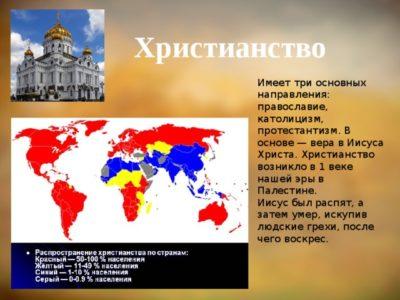 Сколько основных направлений в христианстве
