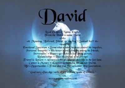 Что означает имя Давид и откуда оно произошло