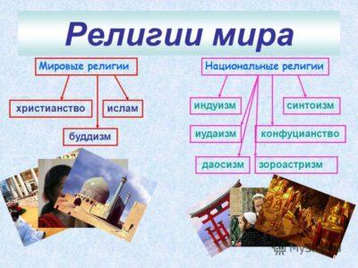 Какие народы исповедуют христианство в России