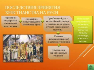 Каком году Русь принимает христианство
