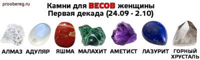 Какой камень подходит к имени Ксения