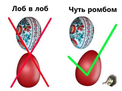 Что значит бить яйца на Пасху