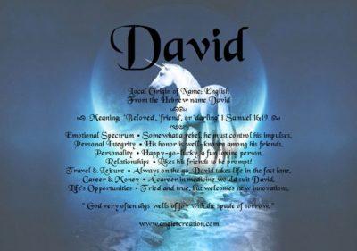 Что означает мужское имя Давид