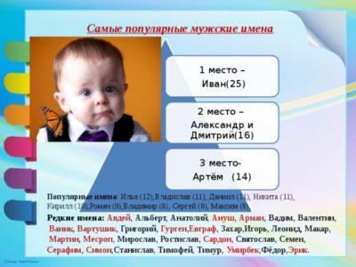 Какие самые популярные имена в России